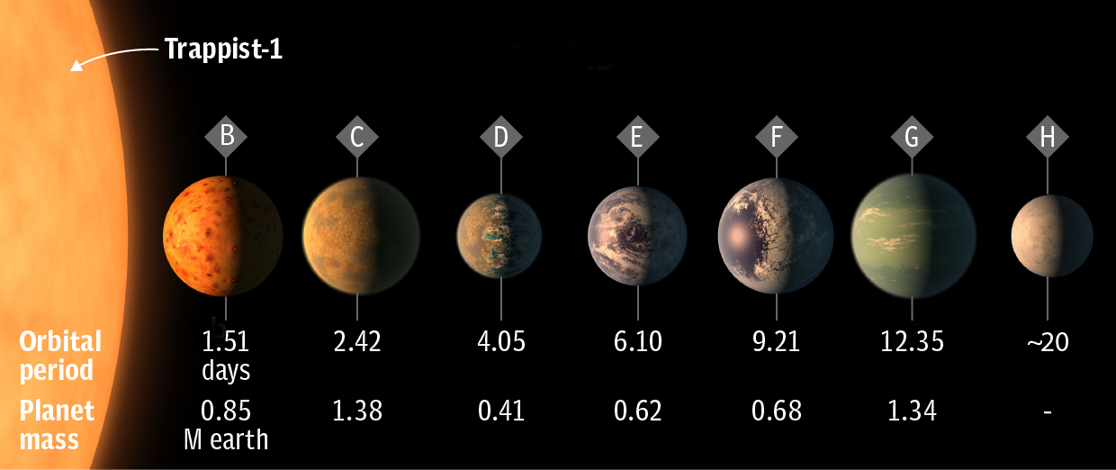Could Exoplanets Could be Named after Trappist Ales?